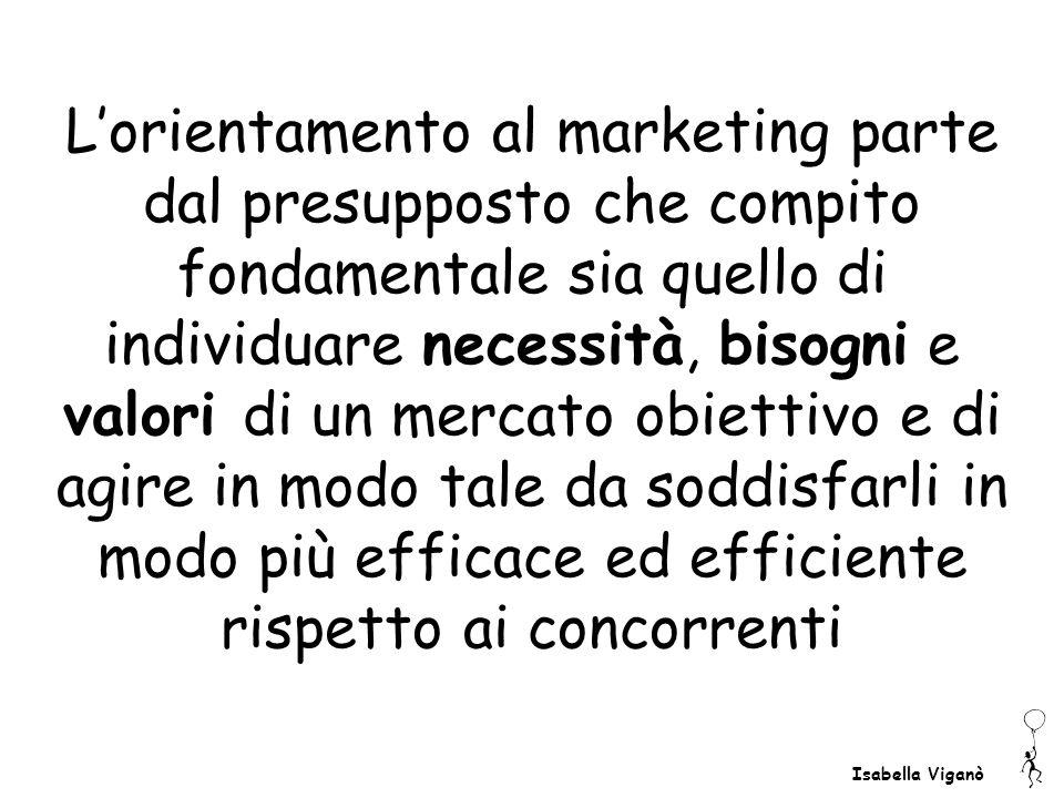 Isabella Viganò Lorientamento al marketing parte dal presupposto che compito fondamentale sia quello di individuare necessità, bisogni e valori di un