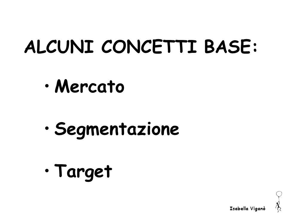 Isabella Viganò ALCUNI CONCETTI BASE: Mercato Segmentazione Target