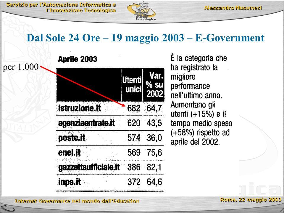 Servizio per lAutomazione Informatica e lInnovazione Tecnologica Internet Governance nel mondo dellEducation Roma, 22 maggio 2003 Alessandro Musumeci Dal Sole 24 Ore – 19 maggio 2003 – E-Government per 1.000