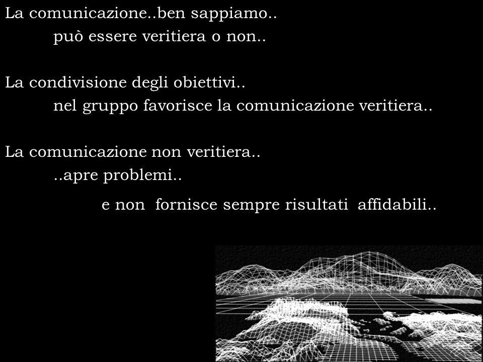 La comunicazione..ben sappiamo.. può essere veritiera o non.. La condivisione degli obiettivi.. nel gruppo favorisce la comunicazione veritiera.. La c