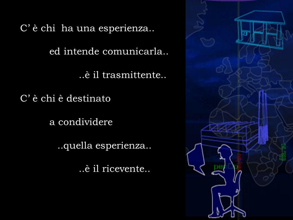 C è chi ha una esperienza.. ed intende comunicarla....è il trasmittente.. C è chi è destinato a condividere..quella esperienza....è il ricevente..