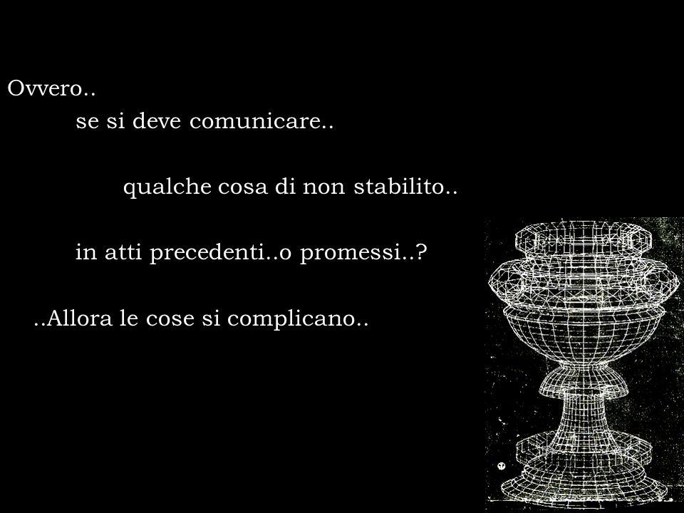 Ovvero.. se si deve comunicare.. qualche cosa di non stabilito.. in atti precedenti..o promessi..?..Allora le cose si complicano..