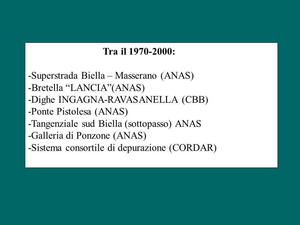 Dopo il 2000 (eseguite o in in progetto) -TAV TO-MI + sistemazione A4 -Bretella Ovest (Oremo-Maghetto-Sandigliano) (ANAS) -Provinciali + Gallerie Cossato Vallemosso (ANAS) -Nuovo Ospedale (ASL-Regione Piemonte) -Rifacimento diga Sessera (CCB) -Pedemontana Piemontese Santhià-Ghemme (CAP)