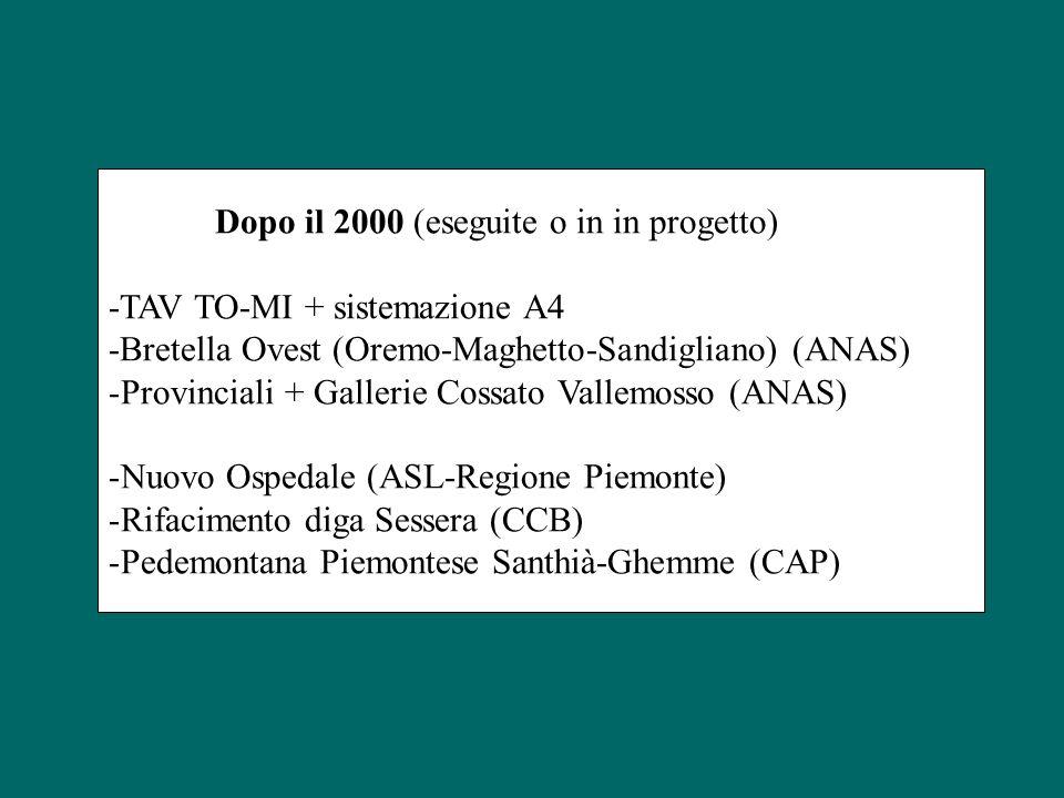 Dopo il 2000 (eseguite o in in progetto) -TAV TO-MI + sistemazione A4 -Bretella Ovest (Oremo-Maghetto-Sandigliano) (ANAS) -Provinciali + Gallerie Coss