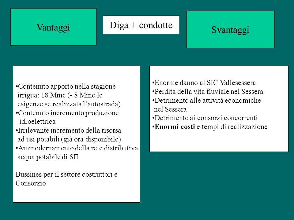 Vantaggi Svantaggi Diga + condotte Contenuto apporto nella stagione irrigua: 18 Mmc (- 8 Mmc le esigenze se realizzata lautostrada) Contenuto incremen