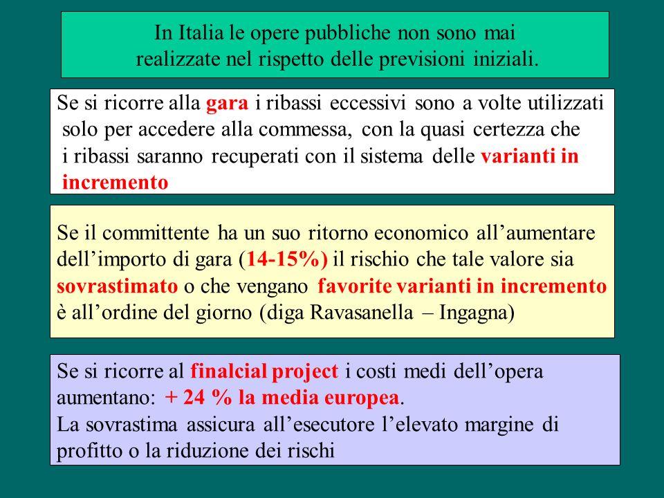In Italia le opere pubbliche non sono mai realizzate nel rispetto delle previsioni iniziali. Se si ricorre alla gara i ribassi eccessivi sono a volte
