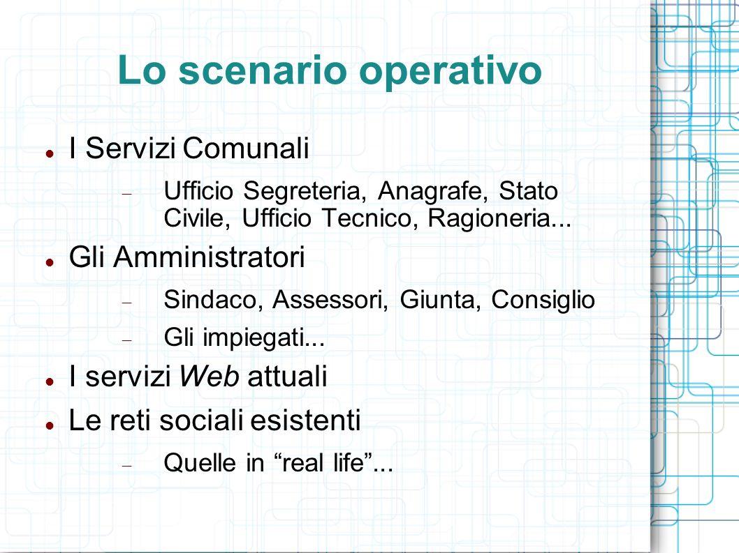 Elementi della rete Ospiti Cittadini Gruppi pubblici o privati Servizi Utente fittizio, gruppo o alias...
