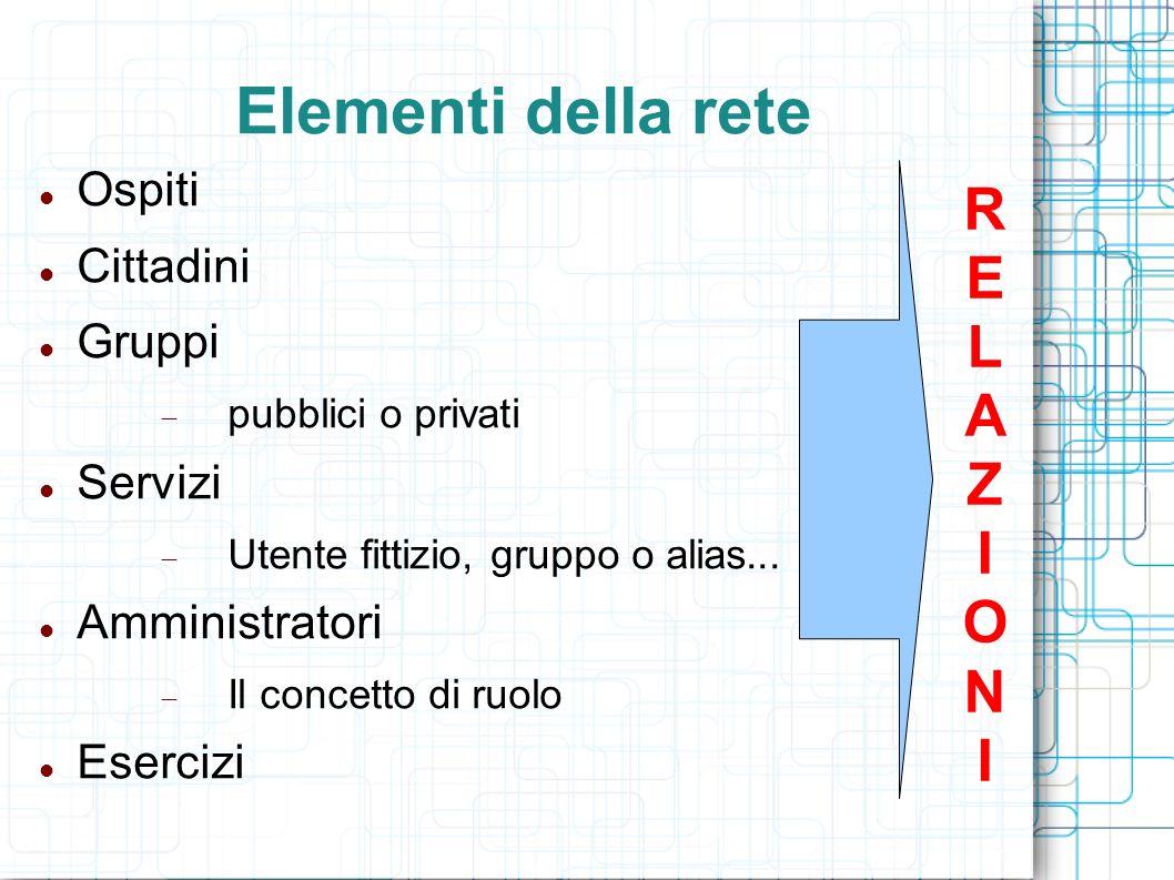 Elementi della rete Ospiti Cittadini Gruppi pubblici o privati Servizi Utente fittizio, gruppo o alias... Amministratori Il concetto di ruolo Esercizi