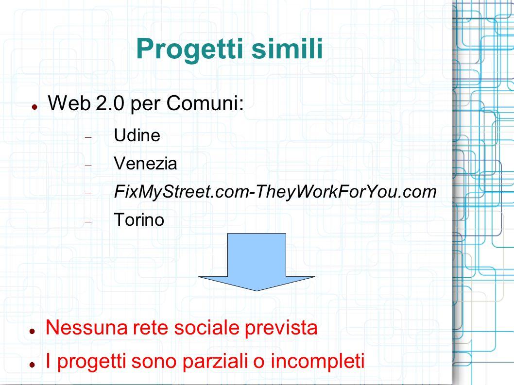 Progetti simili Web 2.0 per Comuni: Udine Venezia FixMyStreet.com-TheyWorkForYou.com Torino Nessuna rete sociale prevista I progetti sono parziali o i