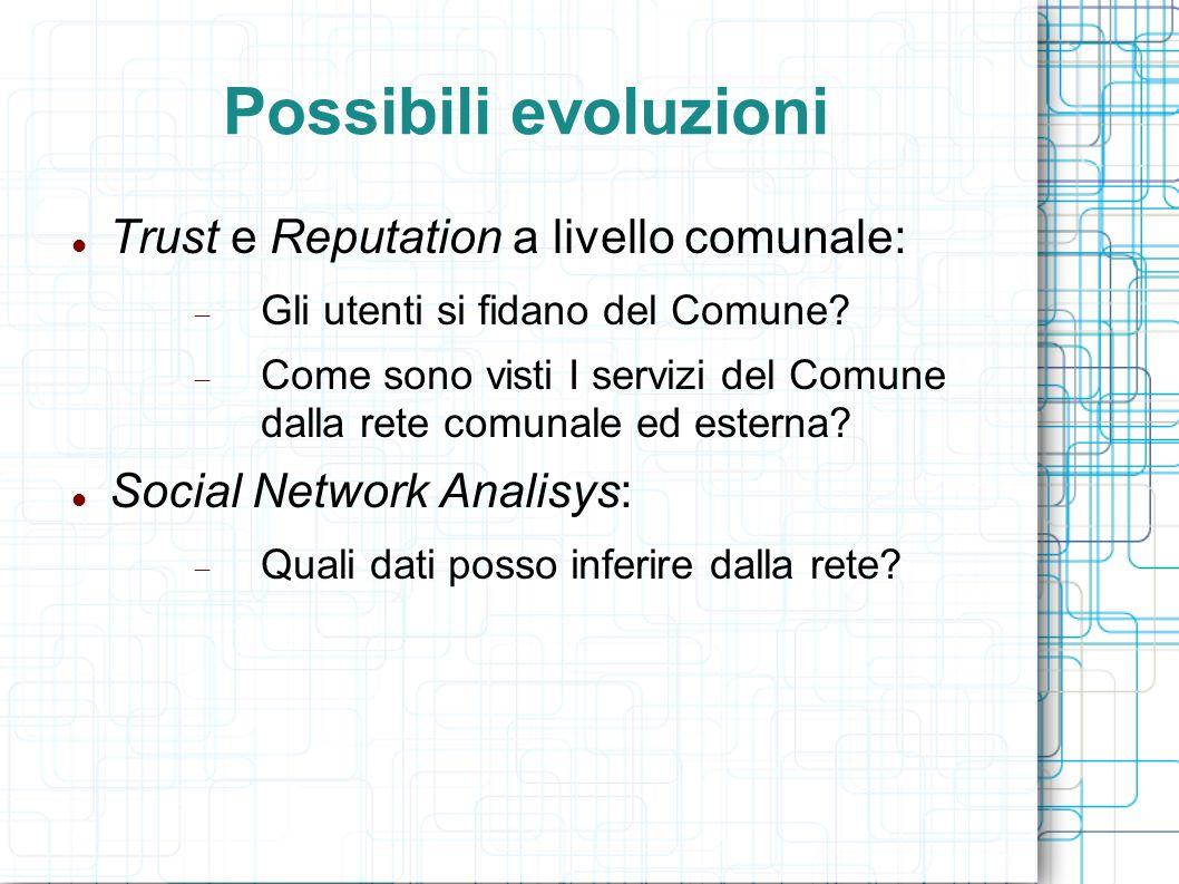 Possibili evoluzioni Trust e Reputation a livello comunale: Gli utenti si fidano del Comune? Come sono visti I servizi del Comune dalla rete comunale