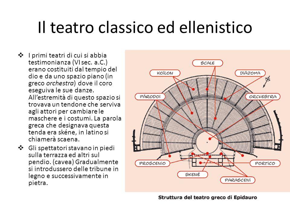 Il teatro classico ed ellenistico I primi teatri di cui si abbia testimonianza (VI sec. a.C.) erano costituiti dal tempio del dio e da uno spazio pian