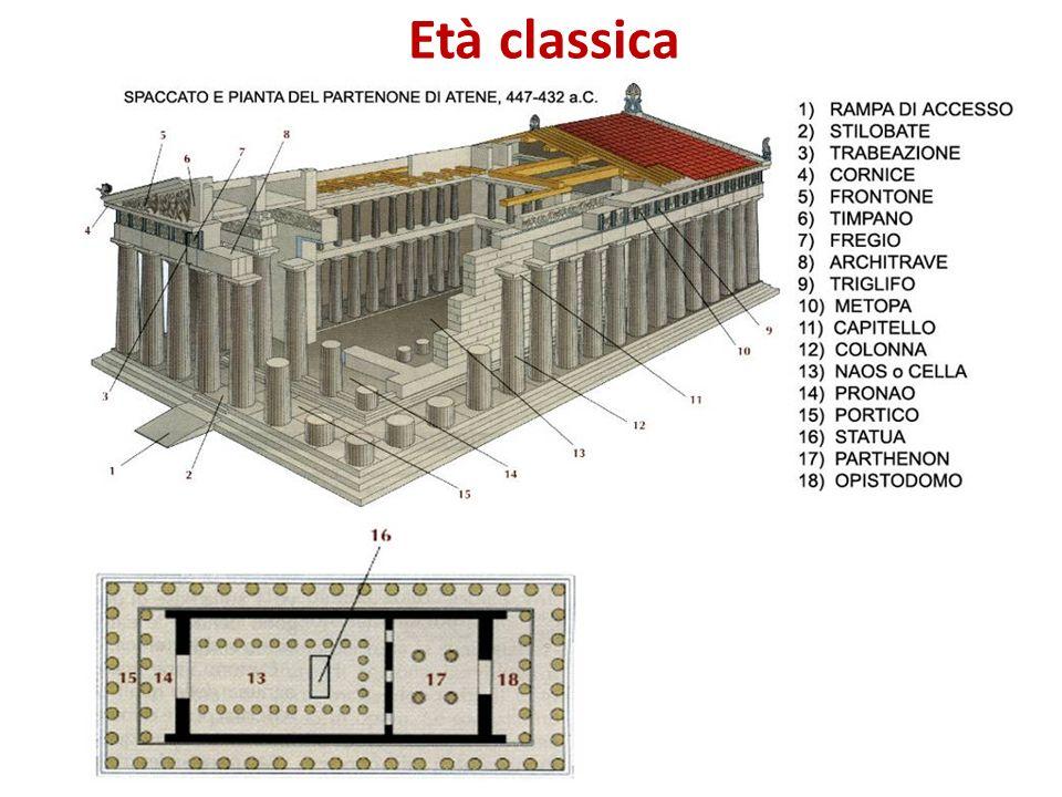 Il teatro classico ed ellenistico I primi teatri di cui si abbia testimonianza (VI sec.