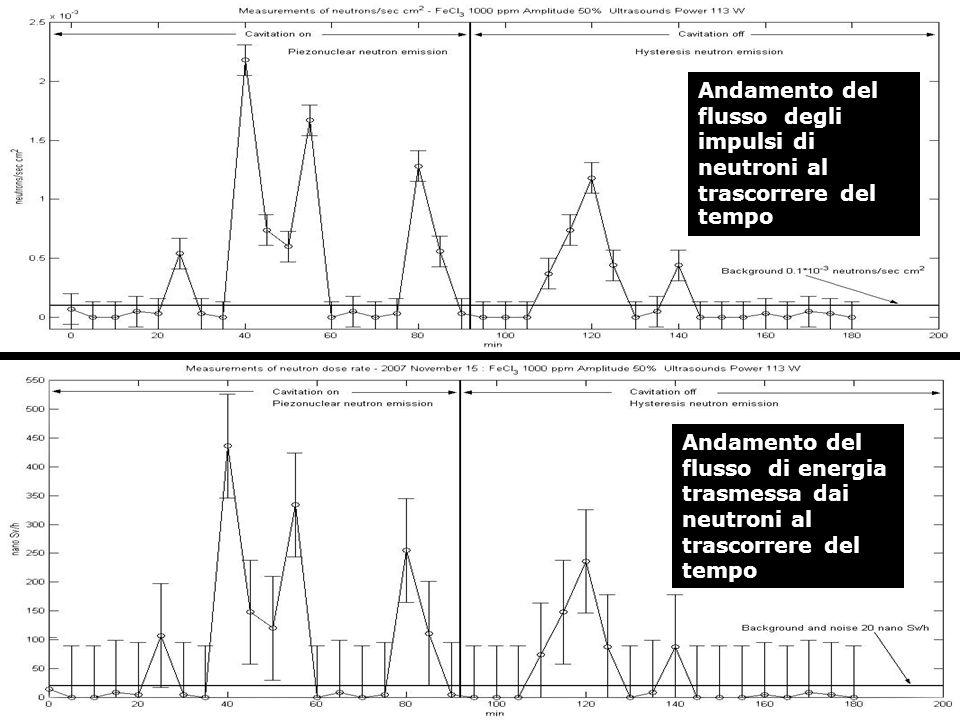 Le foto della radiazione del Torio evidenziata allinterno dei cerchi.
