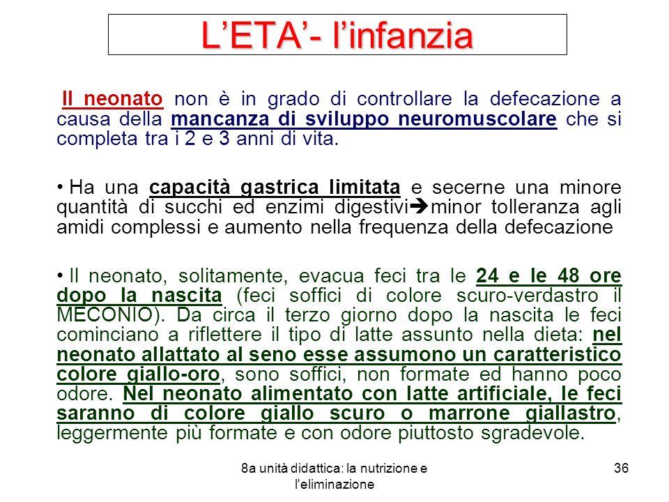8a unità didattica: la nutrizione e l'eliminazione 36 LETA- linfanzia Il neonato non è in grado di controllare la defecazione a causa della mancanza d