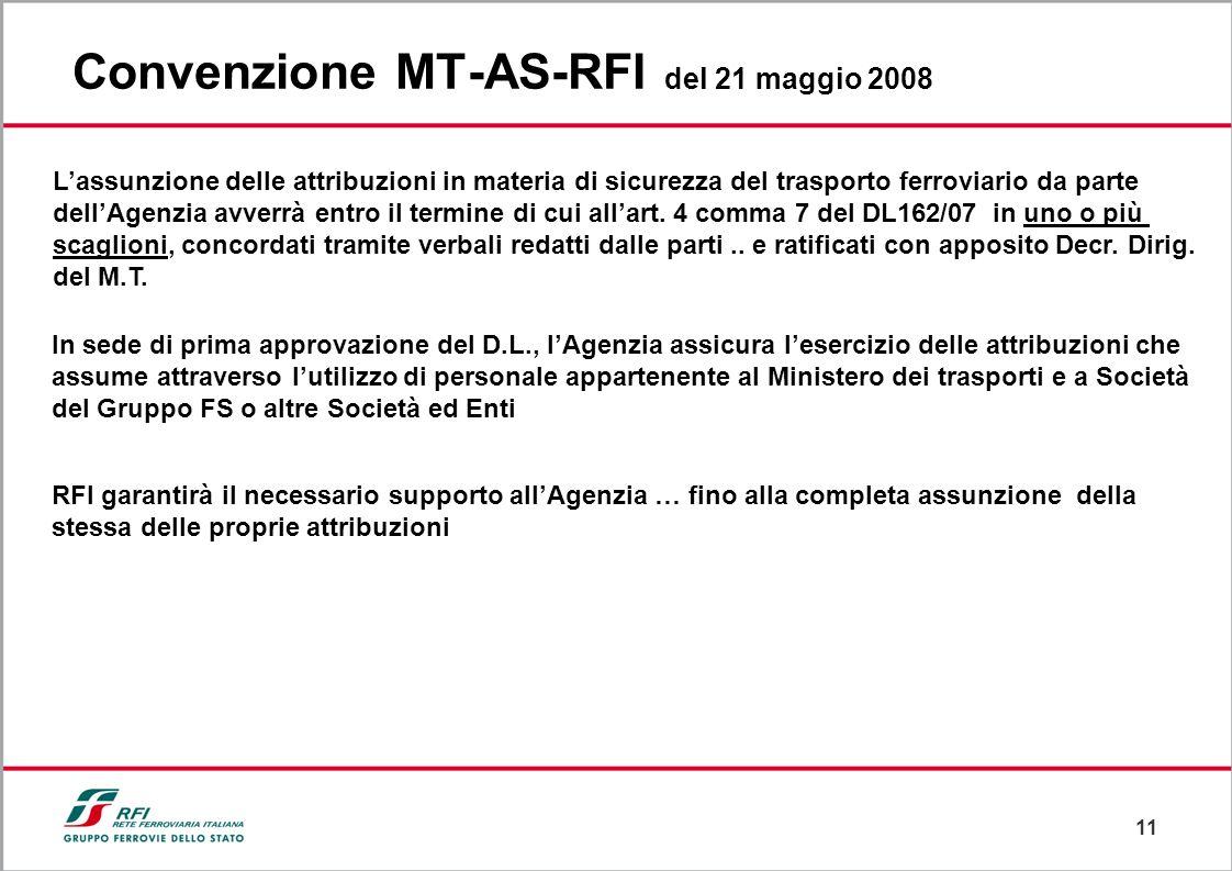 11 Convenzione MT-AS-RFI del 21 maggio 2008 Lassunzione delle attribuzioni in materia di sicurezza del trasporto ferroviario da parte dellAgenzia avve