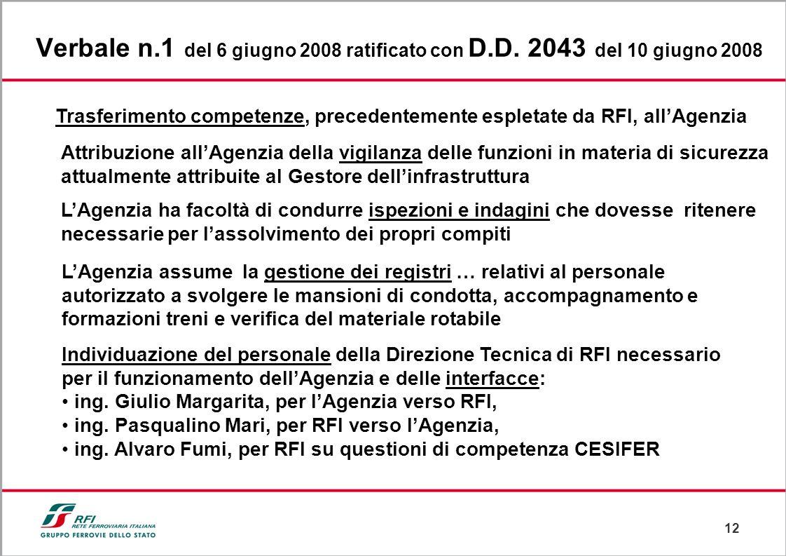 12 Verbale n.1 del 6 giugno 2008 ratificato con D.D. 2043 del 10 giugno 2008 Trasferimento competenze, precedentemente espletate da RFI, allAgenzia At