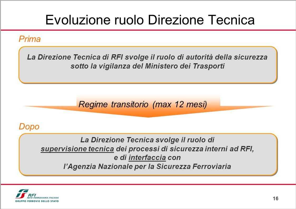 16 Evoluzione ruolo Direzione Tecnica Prima La Direzione Tecnica di RFI svolge il ruolo di autorità della sicurezza sotto la vigilanza del Ministero d