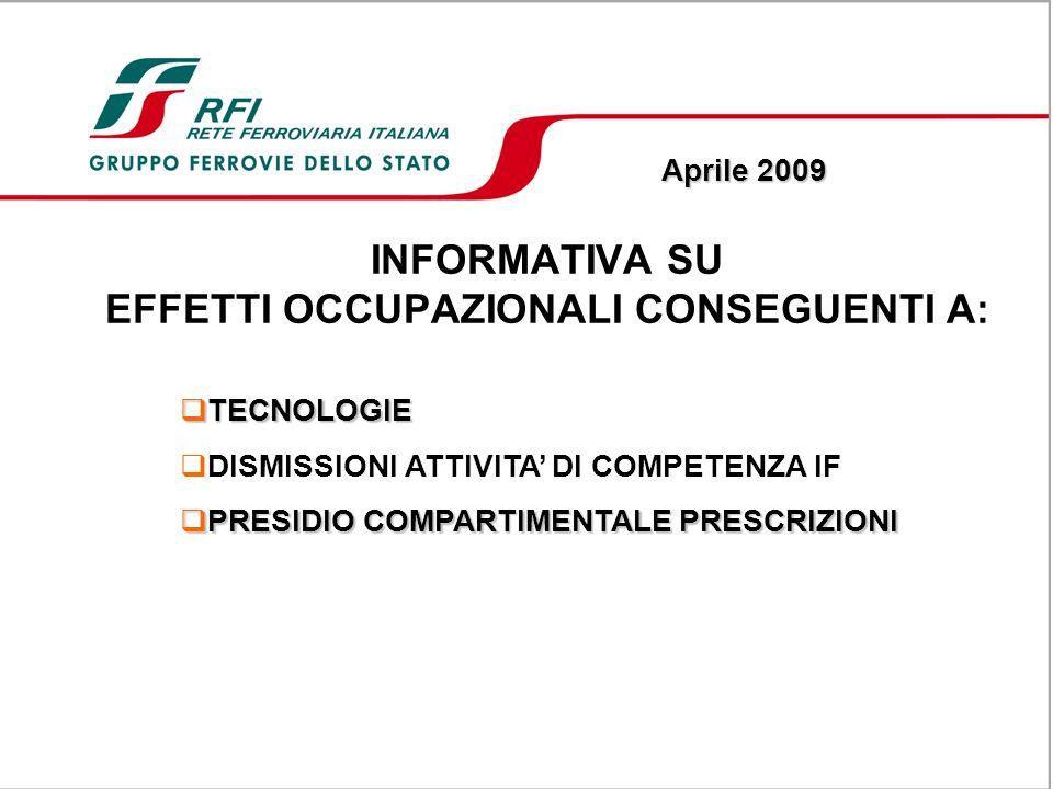 INFORMATIVA SU EFFETTI OCCUPAZIONALI CONSEGUENTI A: Aprile 2009 TECNOLOGIE TECNOLOGIE DISMISSIONI ATTIVITA DI COMPETENZA IF PRESIDIO COMPARTIMENTALE PRESCRIZIONI PRESIDIO COMPARTIMENTALE PRESCRIZIONI