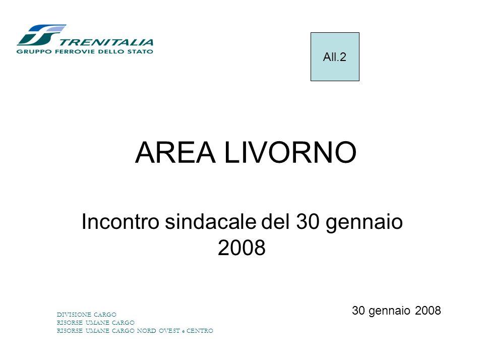 AREA LIVORNO Incontro sindacale del 30 gennaio 2008 DIVISIONE CARGO RISORSE UMANE CARGO RISORSE UMANE CARGO NORD OVEST e CENTRO 30 gennaio 2008 All.2