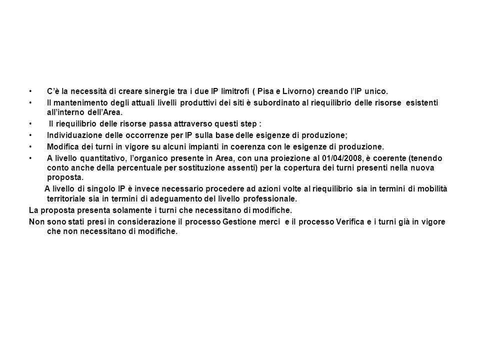 Cè la necessità di creare sinergie tra i due IP limitrofi ( Pisa e Livorno) creando lIP unico.