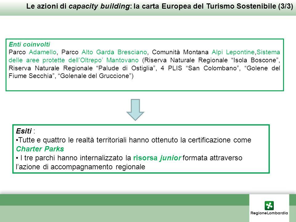 Le azioni di capacity building: la carta Europea del Turismo Sostenibile (3/3) Enti coinvolti Parco Adamello, Parco Alto Garda Bresciano, Comunità Mon