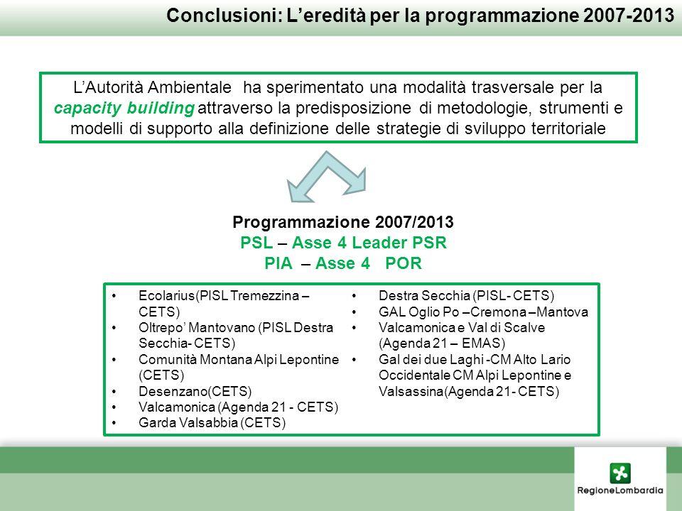 Conclusioni: Leredità per la programmazione 2007-2013 LAutorità Ambientale ha sperimentato una modalità trasversale per la capacity building attravers