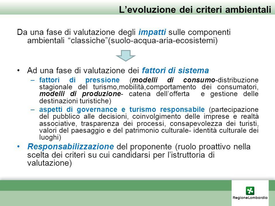 Levoluzione dei criteri ambientali Da una fase di valutazione degli impatti sulle componenti ambientali classiche(suolo-acqua-aria-ecosistemi) Ad una