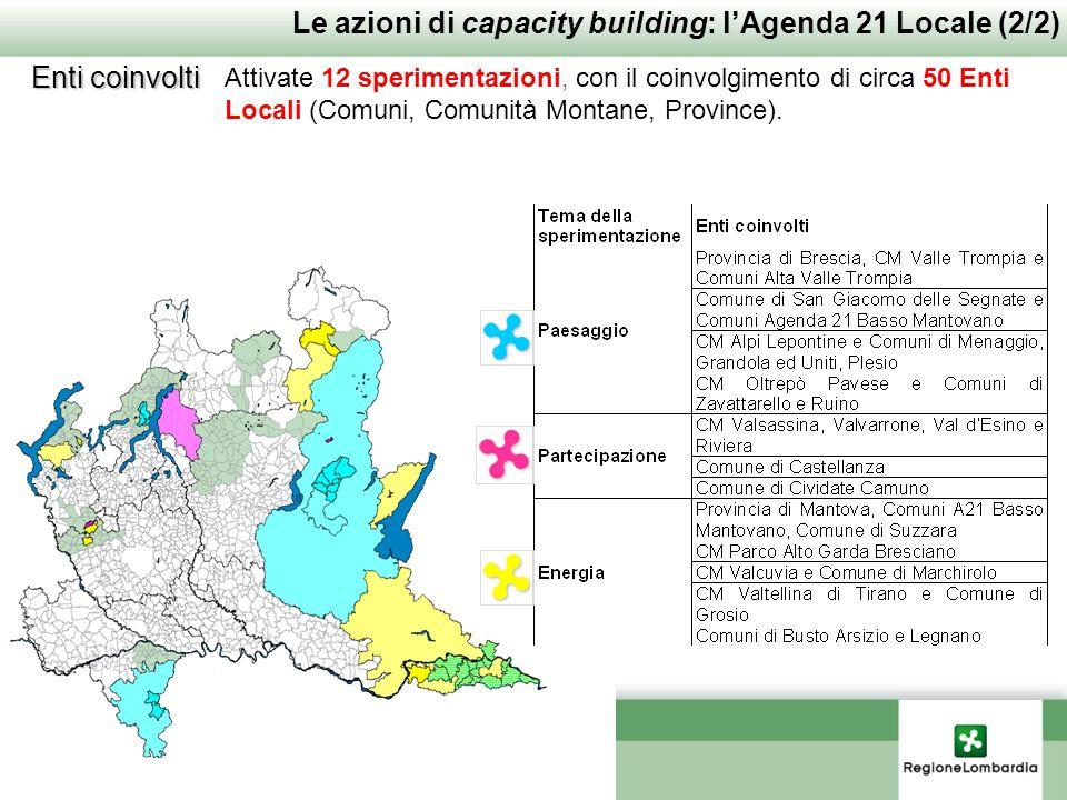 Enti coinvolti Attivate 12 sperimentazioni, con il coinvolgimento di circa 50 Enti Locali (Comuni, Comunità Montane, Province). Le azioni di capacity