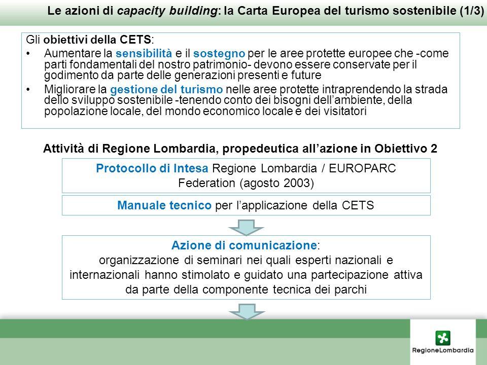 Gli obiettivi della CETS: Aumentare la sensibilità e il sostegno per le aree protette europee che -come parti fondamentali del nostro patrimonio- devono essere conservate per il godimento da parte delle generazioni presenti e future Migliorare la gestione del turismo nelle aree protette intraprendendo la strada dello sviluppo sostenibile -tenendo conto dei bisogni dellambiente, della popolazione locale, del mondo economico locale e dei visitatori Le azioni di capacity building: la Carta Europea del turismo sostenibile (1/3) Azione di comunicazione: organizzazione di seminari nei quali esperti nazionali e internazionali hanno stimolato e guidato una partecipazione attiva da parte della componente tecnica dei parchi Protocollo di Intesa Regione Lombardia / EUROPARC Federation (agosto 2003) Attività di Regione Lombardia, propedeutica allazione in Obiettivo 2 Manuale tecnico per lapplicazione della CETS