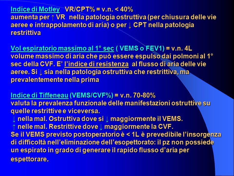 Indice di Motley VR/CPT% = v.n. < 40% aumenta per VR nella patologia ostruttiva (per chiusura delle vie aeree e intrappolamento di aria) o per CPT nel