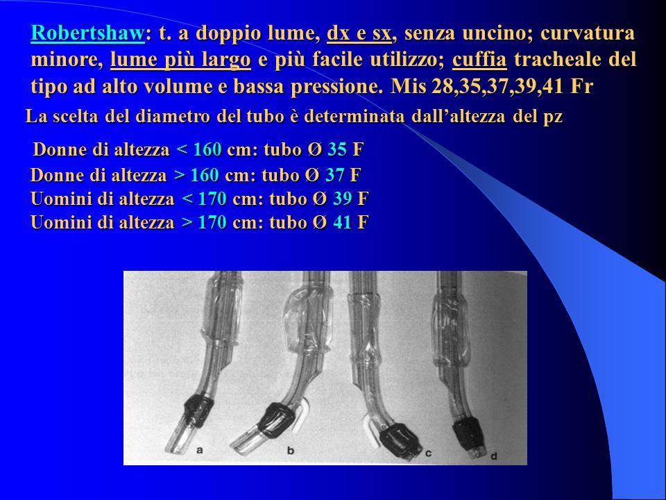 Robertshaw: t. a doppio lume, dx e sx, senza uncino; curvatura minore, lume più largo e più facile utilizzo; cuffia tracheale del tipo ad alto volume