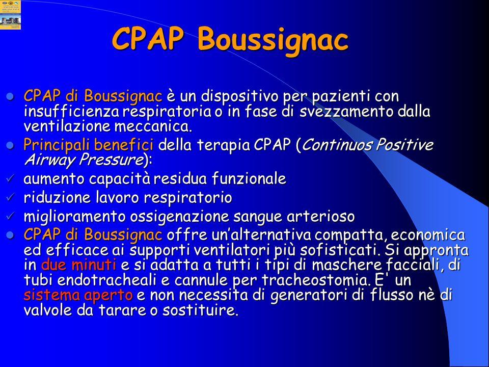 CPAP di Boussignac è un dispositivo per pazienti con insufficienza respiratoria o in fase di svezzamento dalla ventilazione meccanica. CPAP di Boussig