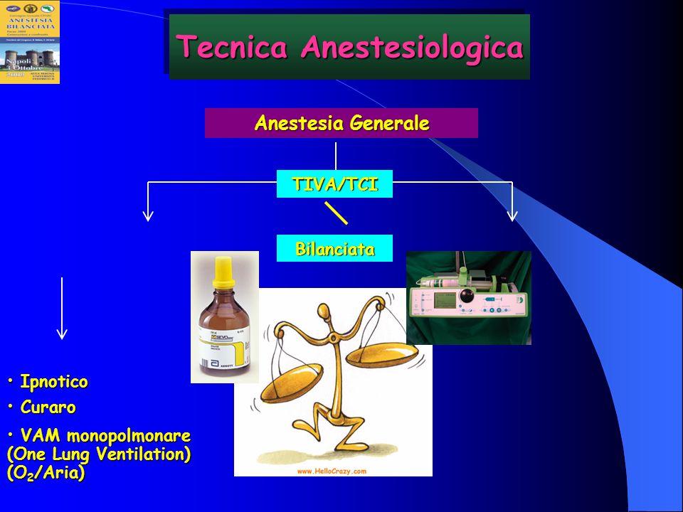 Tecnica Anestesiologica Anestesia Generale TIVA/TCI Ipnotico Ipnotico Curaro Curaro VAM monopolmonare (One Lung Ventilation) (O 2 /Aria) VAM monopolmo