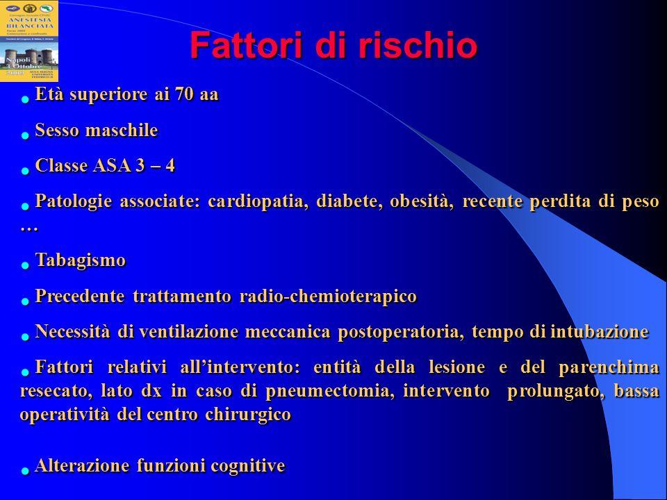 Fattori di rischio Età superiore ai 70 aa Età superiore ai 70 aa Sesso maschile Sesso maschile Classe ASA 3 – 4 Classe ASA 3 – 4 Patologie associate: