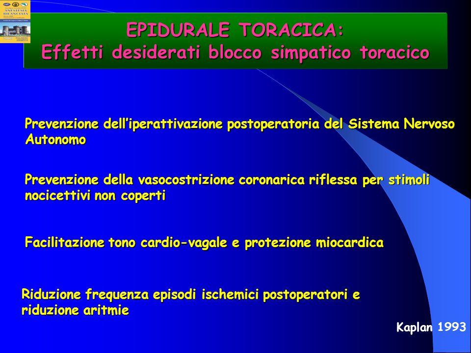EPIDURALE TORACICA: Effetti desiderati blocco simpatico toracico Prevenzione delliperattivazione postoperatoria del Sistema Nervoso Autonomo Prevenzio