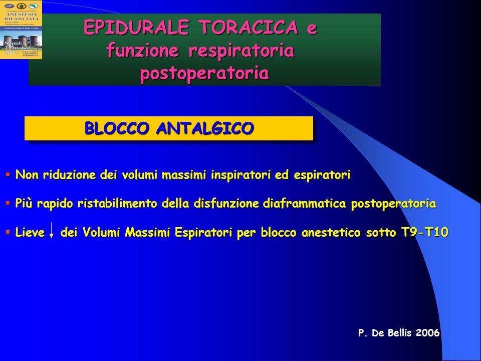 EPIDURALE TORACICA e funzione respiratoria postoperatoria BLOCCO ANTALGICO Non riduzione dei volumi massimi inspiratori ed espiratori Non riduzione de