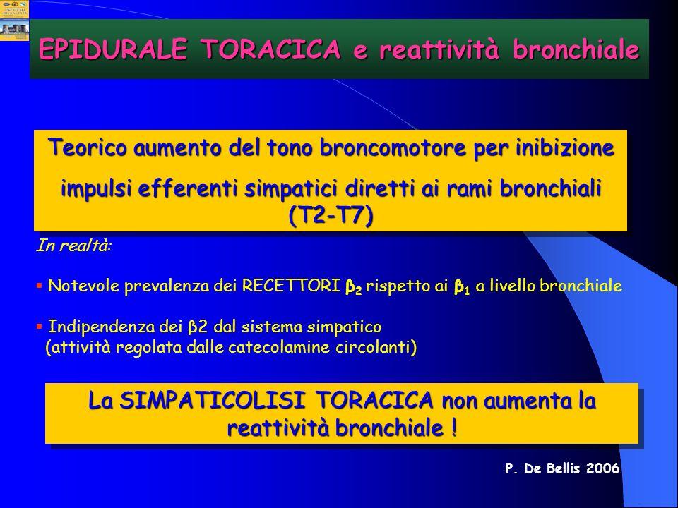 EPIDURALE TORACICA e reattività bronchiale Teorico aumento del tono broncomotore per inibizione impulsi efferenti simpatici diretti ai rami bronchiali