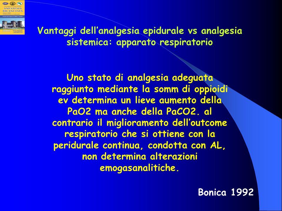 Vantaggi dellanalgesia epidurale vs analgesia sistemica: apparato respiratorio Uno stato di analgesia adeguata raggiunto mediante la somm di oppioidi