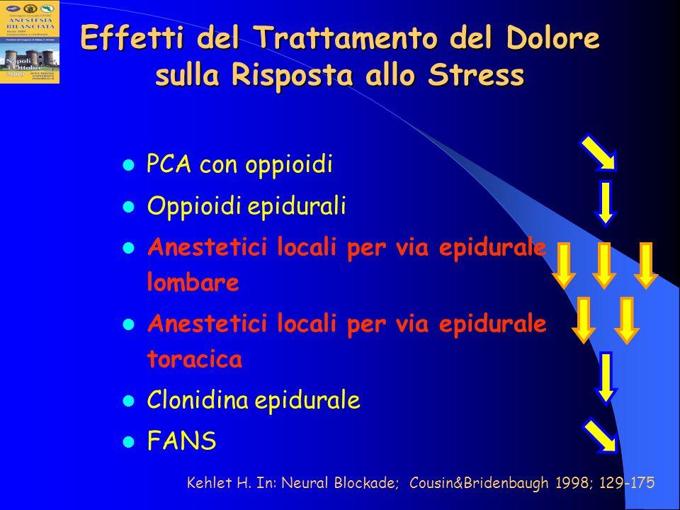 Effetti del Trattamento del Dolore sulla Risposta allo Stress PCA con oppioidi Oppioidi epidurali Anestetici locali per via epidurale lombare Anesteti