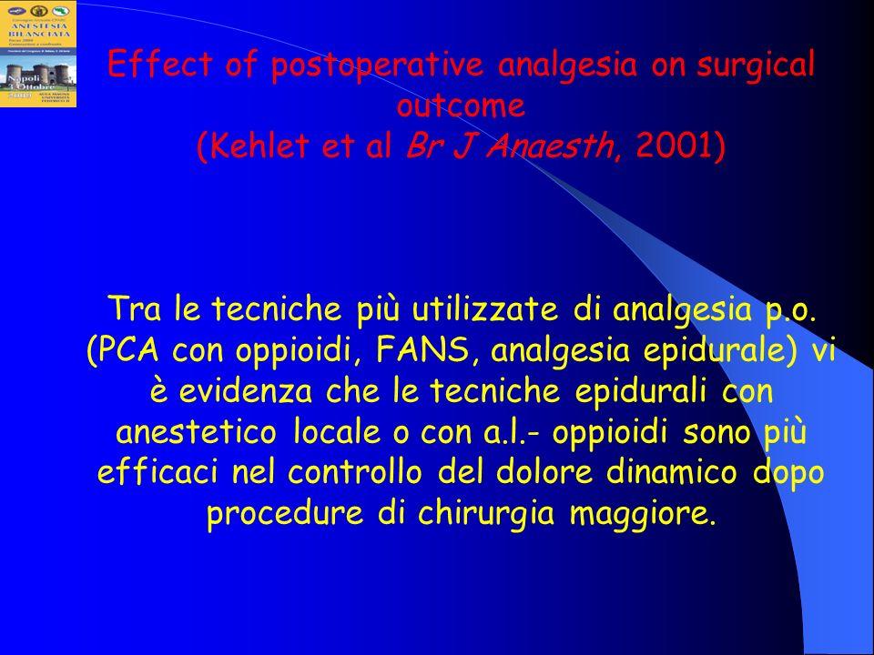 Effect of postoperative analgesia on surgical outcome (Kehlet et al Br J Anaesth, 2001) Tra le tecniche più utilizzate di analgesia p.o. (PCA con oppi