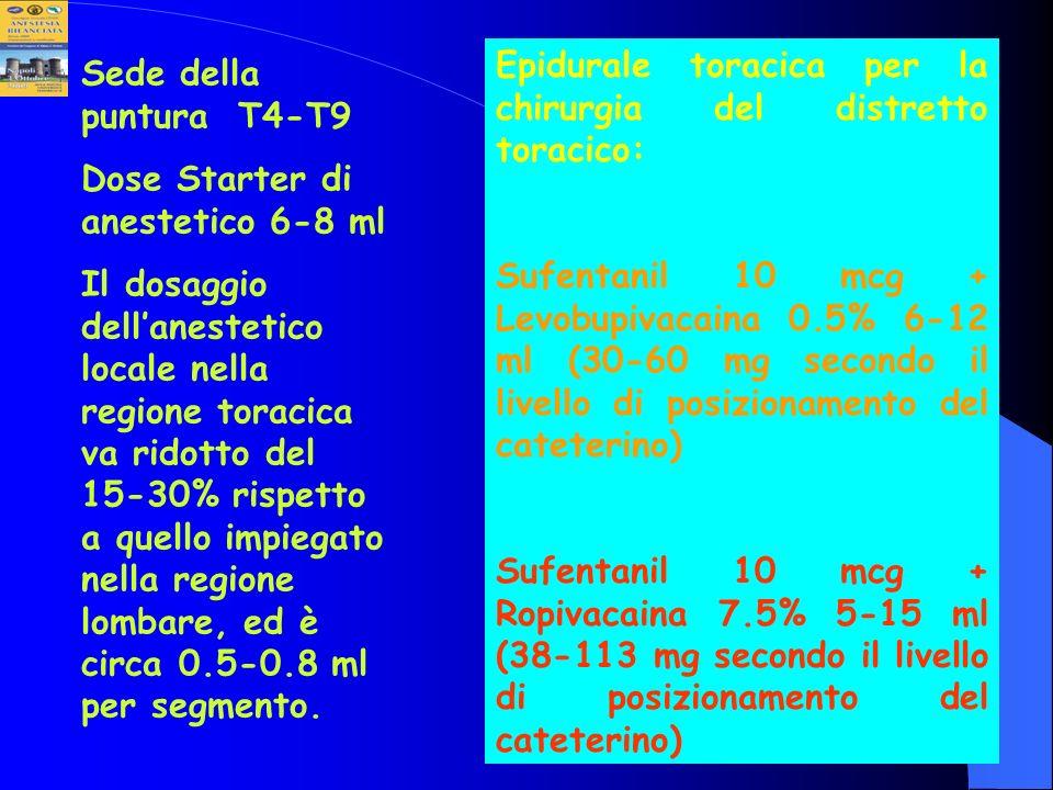 Sede della puntura T4-T9 Dose Starter di anestetico 6-8 ml Il dosaggio dellanestetico locale nella regione toracica va ridotto del 15-30% rispetto a q