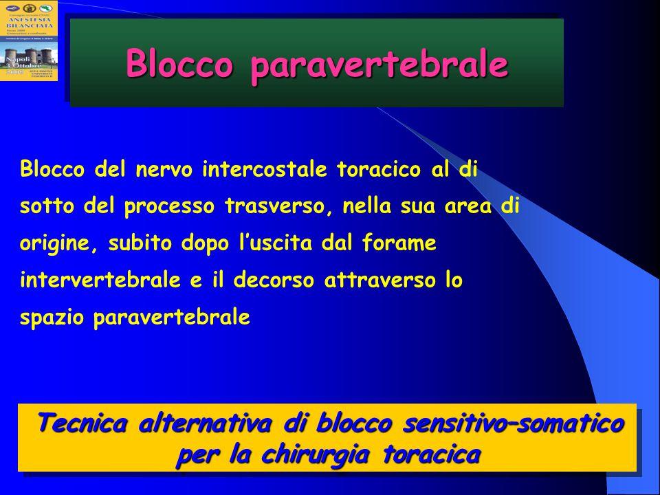 Tecnica alternativa di blocco sensitivo–somatico per la chirurgia toracica Blocco del nervo intercostale toracico al di sotto del processo trasverso,