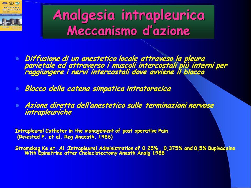 Diffusione di un anestetico locale attraveso la pleura parietale ed attraverso i muscoli intercostali più interni per raggiungere i nervi intercostali