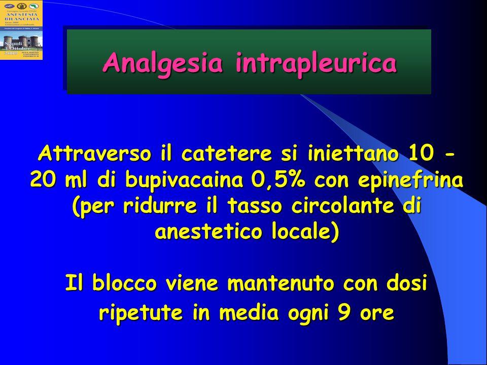 Attraverso il catetere si iniettano 10 - 20 ml di bupivacaina 0,5% con epinefrina (per ridurre il tasso circolante di anestetico locale) Il blocco vie