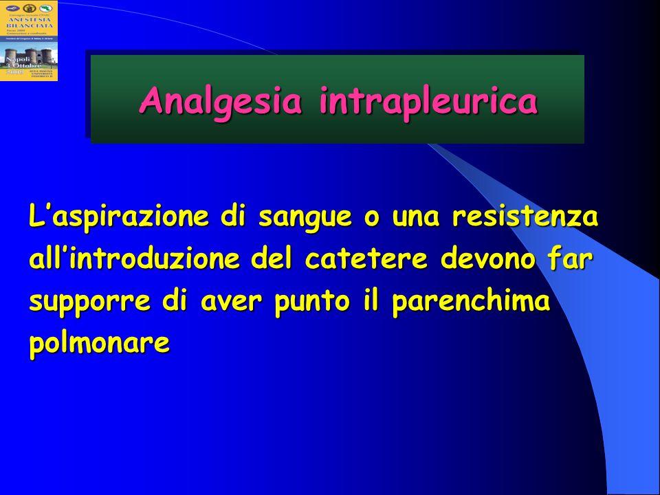 Laspirazione di sangue o una resistenza allintroduzione del catetere devono far supporre di aver punto il parenchima polmonare Analgesia intrapleurica