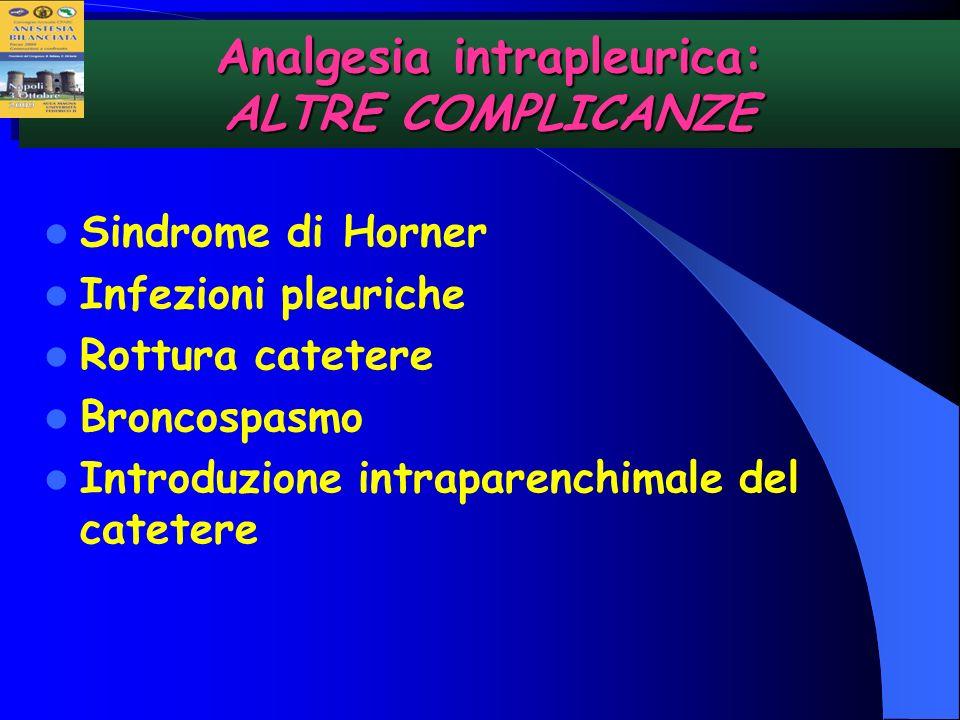 Analgesia intrapleurica: ALTRE COMPLICANZE Sindrome di Horner Infezioni pleuriche Rottura catetere Broncospasmo Introduzione intraparenchimale del cat