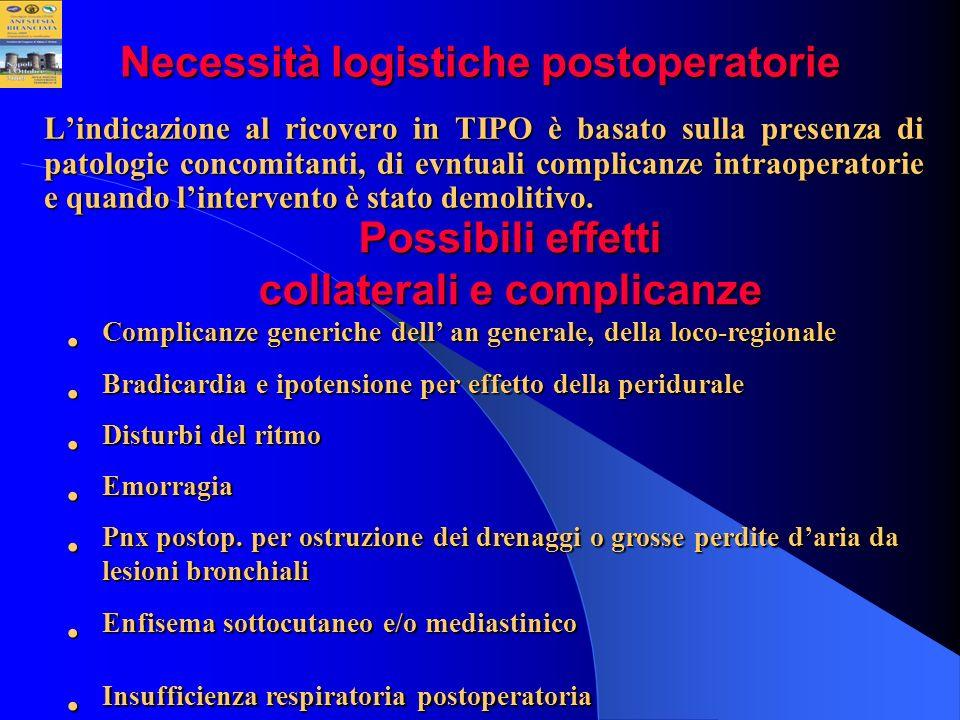Lindicazione al ricovero in TIPO è basato sulla presenza di patologie concomitanti, di evntuali complicanze intraoperatorie e quando lintervento è sta