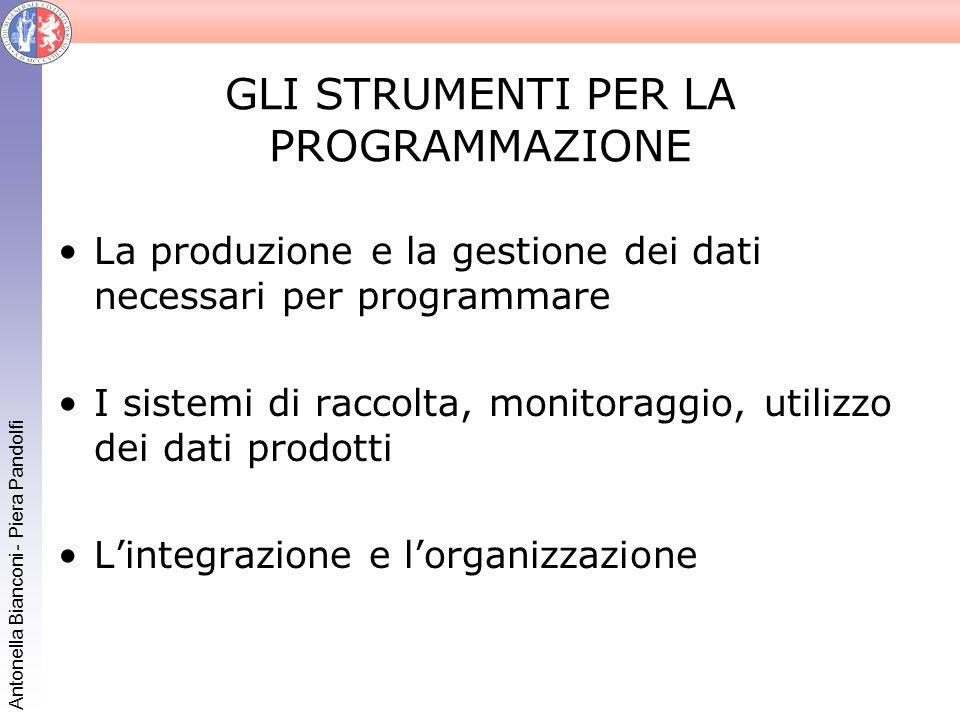 Antonella Bianconi - Piera Pandolfi GLI STRUMENTI PER LA PROGRAMMAZIONE La produzione e la gestione dei dati necessari per programmare I sistemi di ra