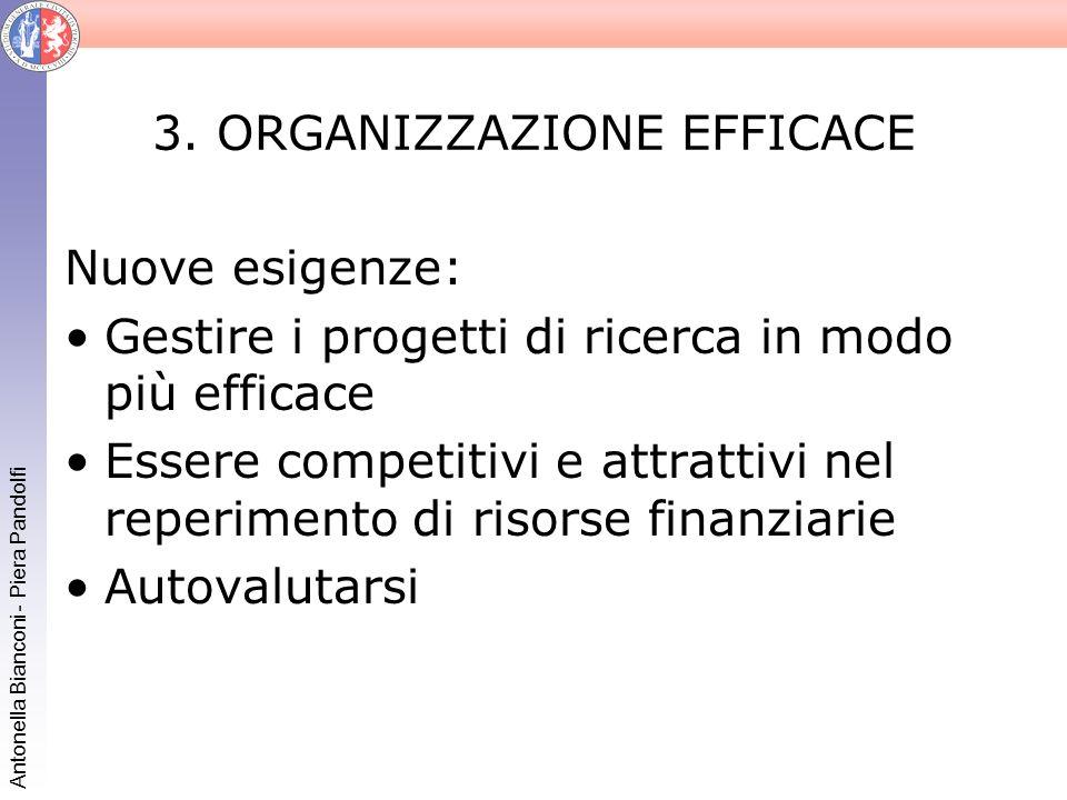 Antonella Bianconi - Piera Pandolfi 3. ORGANIZZAZIONE EFFICACE Nuove esigenze: Gestire i progetti di ricerca in modo più efficace Essere competitivi e