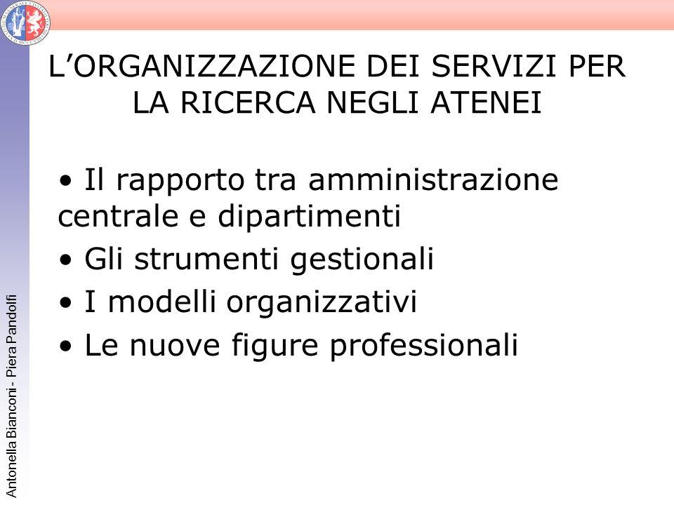 Antonella Bianconi - Piera Pandolfi LORGANIZZAZIONE DEI SERVIZI PER LA RICERCA NEGLI ATENEI Il rapporto tra amministrazione centrale e dipartimenti Gl